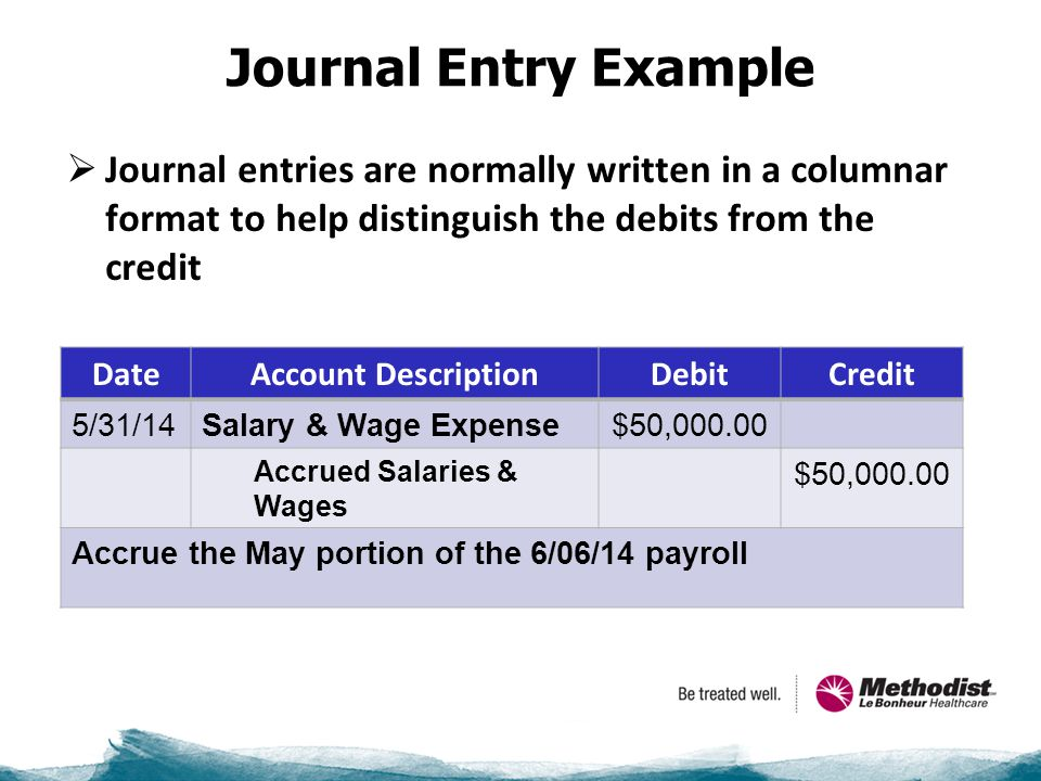 Journal Entry Example  Journal entries are normally written in a columnar format to help distinguish the debits from the credit DateAccount DescriptionDebitCredit 5/31/14Salary & Wage Expense$50, Accrued Salaries & Wages $50, Accrue the May portion of the 6/06/14 payroll