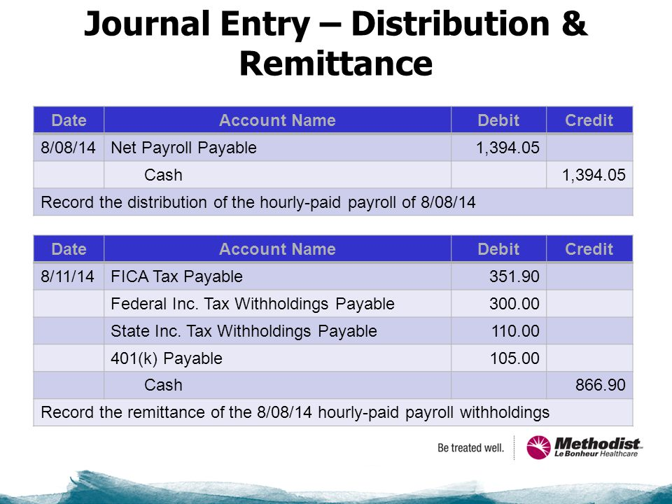 Journal Entry – Distribution & Remittance DateAccount NameDebitCredit 8/08/14Net Payroll Payable1, Cash1, Record the distribution of the hourly-paid payroll of 8/08/14 DateAccount NameDebitCredit 8/11/14FICA Tax Payable Federal Inc.