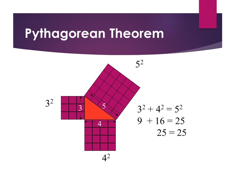 Pythagorean Theorem = = = 25