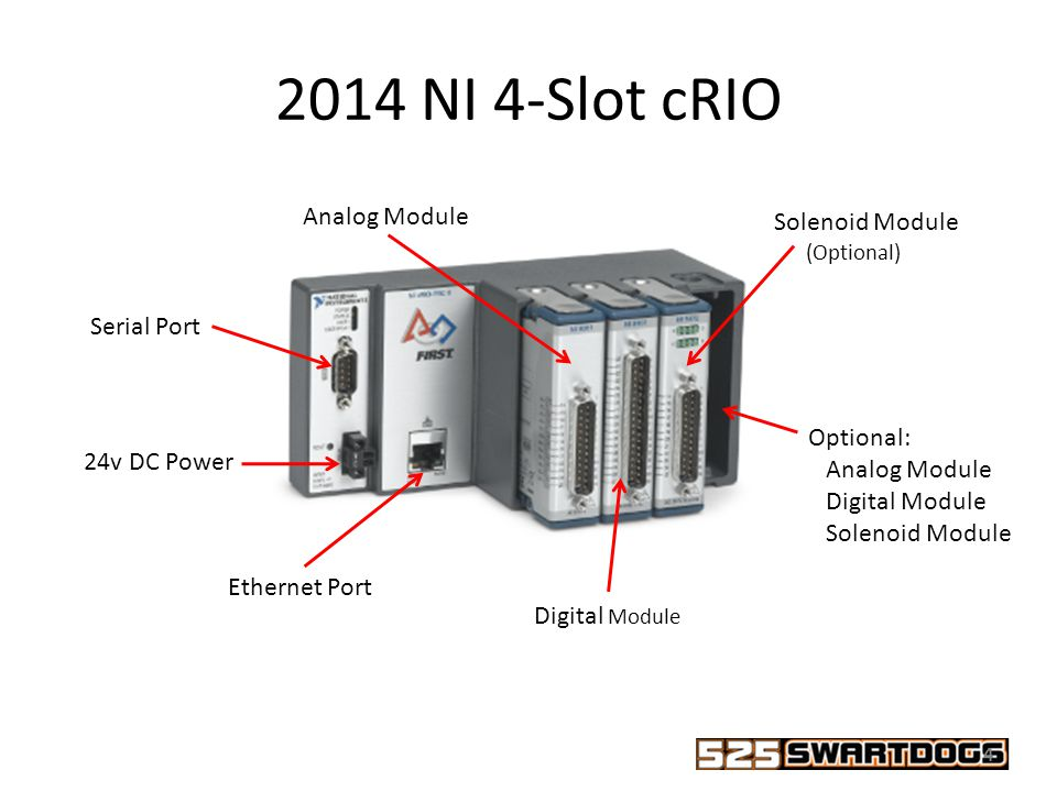 2015 FRC Control System = MOL = DUK Power Distribution Board Volts ...