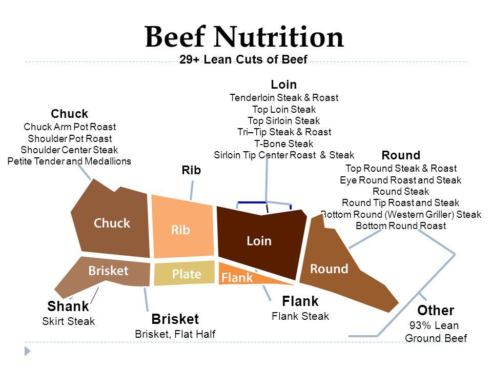 Bottom round roast nutrition images 714