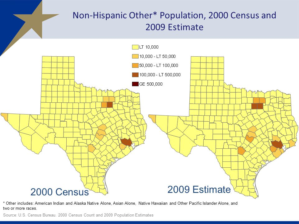 Non-Hispanic Other* Population, 2000 Census and 2009 Estimate 2000 Census 2009 Estimate * Other includes: American Indian and Alaska Native Alone, Asian Alone, Native Hawaiian and Other Pacific Islander Alone, and two or more races.
