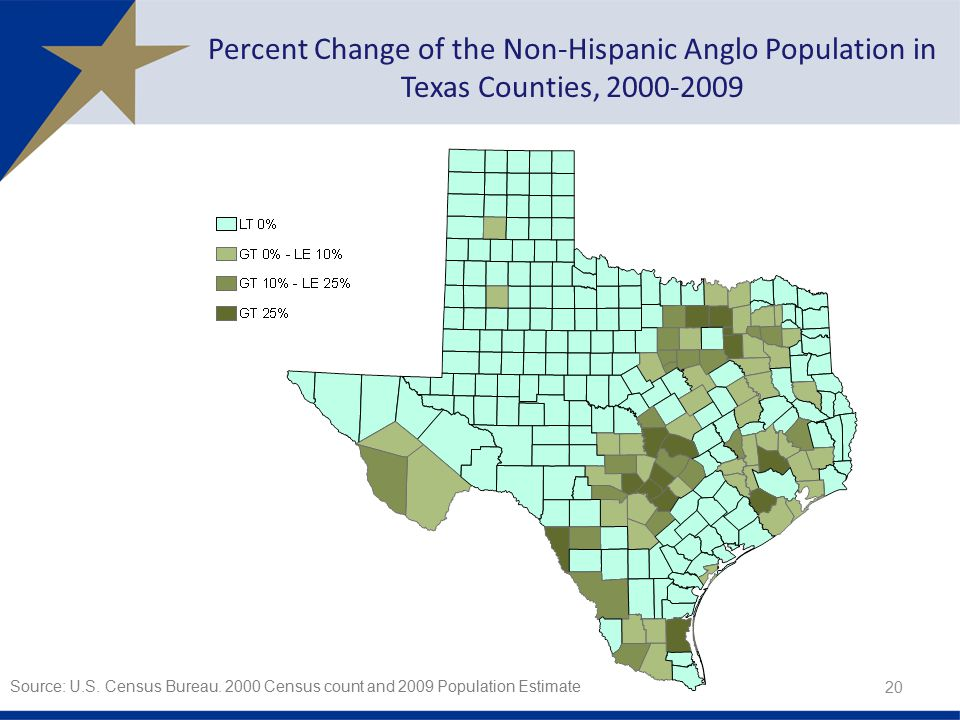 Percent Change of the Non-Hispanic Anglo Population in Texas Counties, Source: U.S.