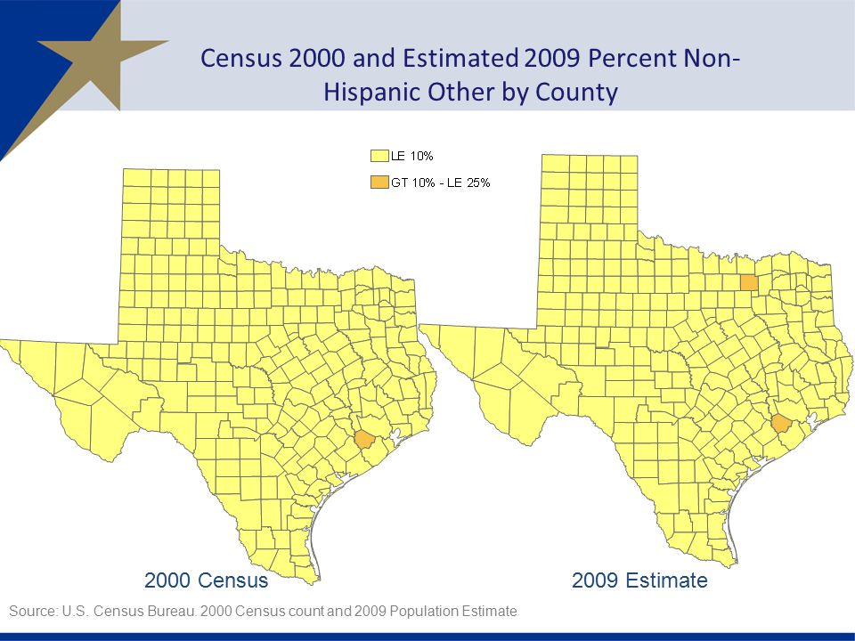 Census 2000 and Estimated 2009 Percent Non- Hispanic Other by County 2000 Census2009 Estimate Source: U.S.