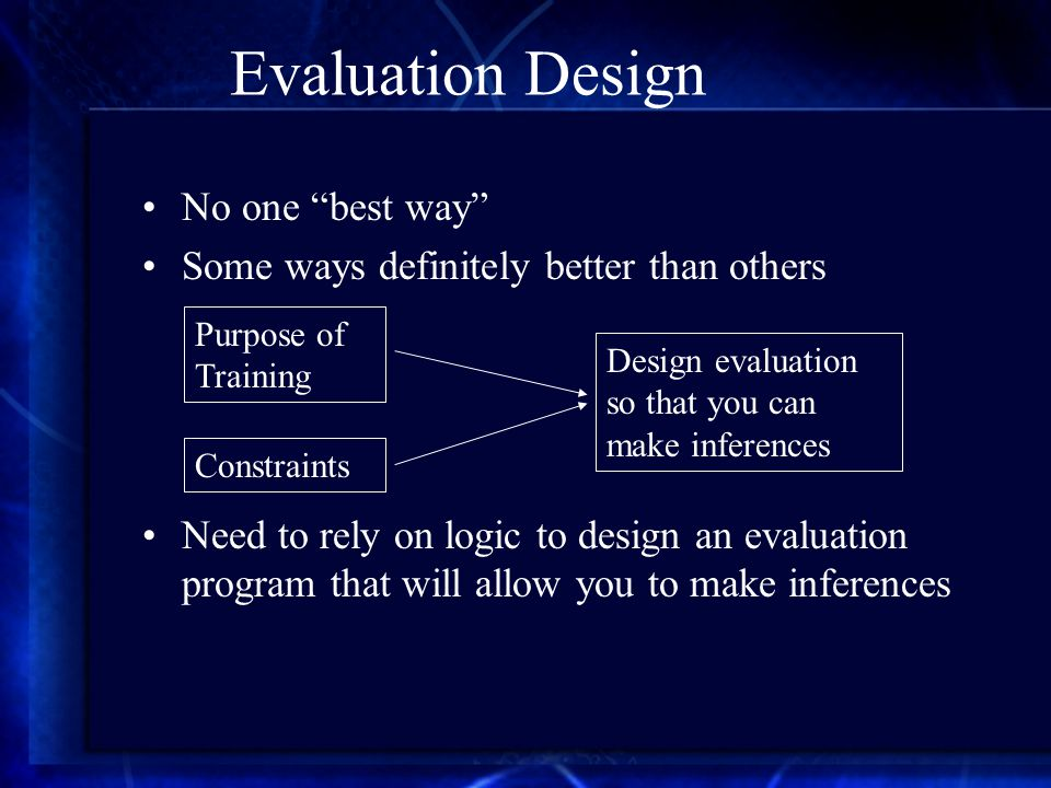 Evaluation Design No one best way Some ways definitely better than others Need to rely on logic to design an evaluation program that will allow you to make inferences Purpose of Training Constraints Design evaluation so that you can make inferences