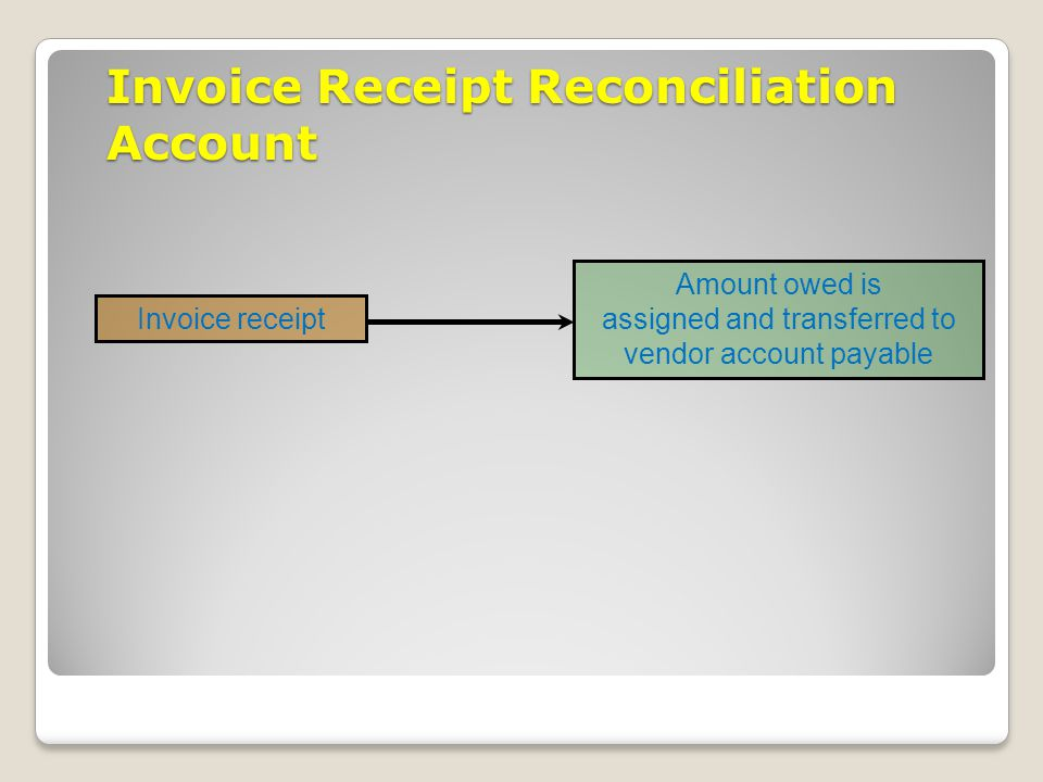 Invoice Receipt Reconciliation Account Amount owed is assigned and transferred to vendor account payable Invoice receipt