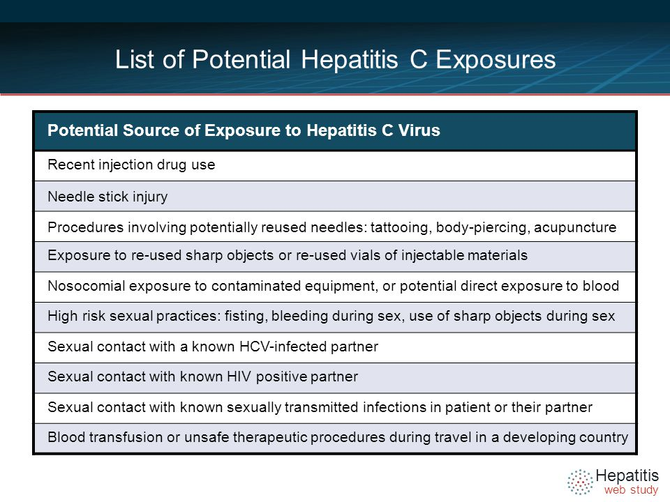 Hepatitis web study List of Potential Hepatitis C Exposures Potential Source of Exposure to Hepatitis C Virus Recent injection drug use Needle stick injury Procedures involving potentially reused needles: tattooing, body-piercing, acupuncture Exposure to re-used sharp objects or re-used vials of injectable materials Nosocomial exposure to contaminated equipment, or potential direct exposure to blood High risk sexual practices: fisting, bleeding during sex, use of sharp objects during sex Sexual contact with a known HCV-infected partner Sexual contact with known HIV positive partner Sexual contact with known sexually transmitted infections in patient or their partner Blood transfusion or unsafe therapeutic procedures during travel in a developing country