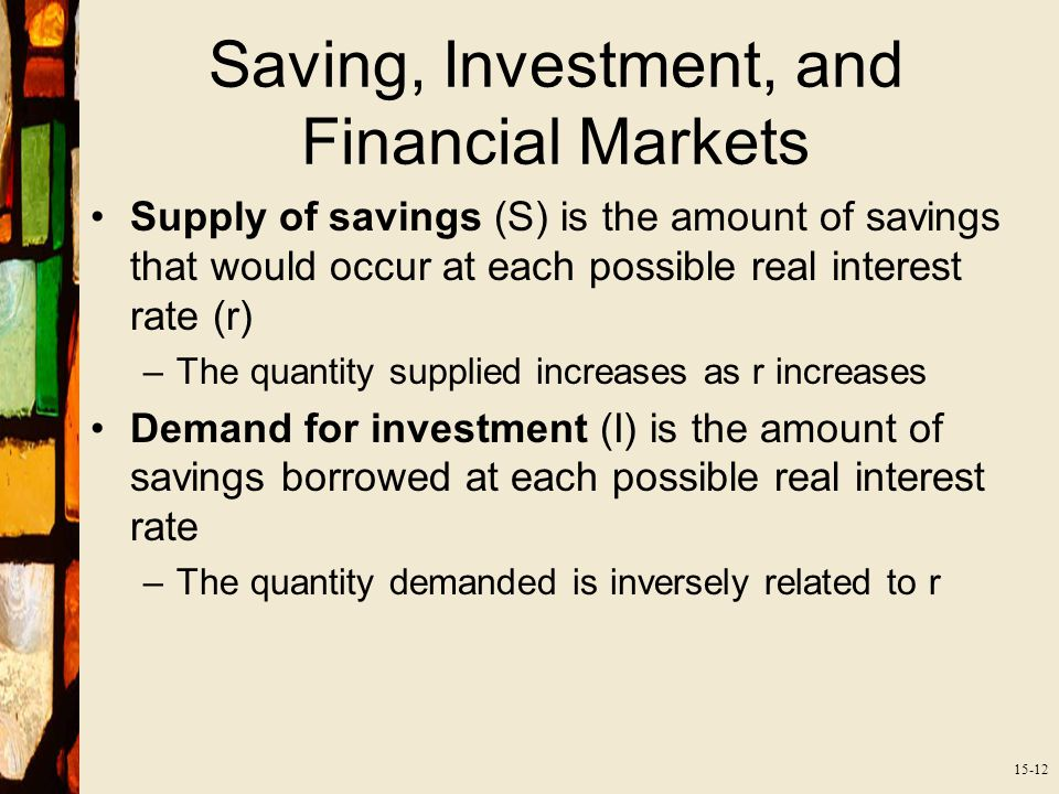 15-12 Saving, Investment, and Financial Markets Supply of savings (S) is the amount of savings that would occur at each possible real interest rate (r) –The quantity supplied increases as r increases Demand for investment (I) is the amount of savings borrowed at each possible real interest rate –The quantity demanded is inversely related to r