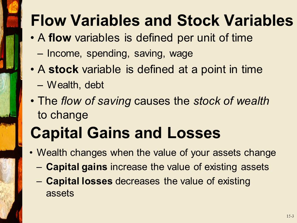 15-3 Flow Variables and Stock Variables A flow variables is defined per unit of time –Income, spending, saving, wage A stock variable is defined at a point in time –Wealth, debt The flow of saving causes the stock of wealth to change Capital Gains and Losses Wealth changes when the value of your assets change –Capital gains increase the value of existing assets –Capital losses decreases the value of existing assets