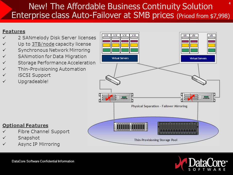 DataCore Software Confidential Information 4 New.