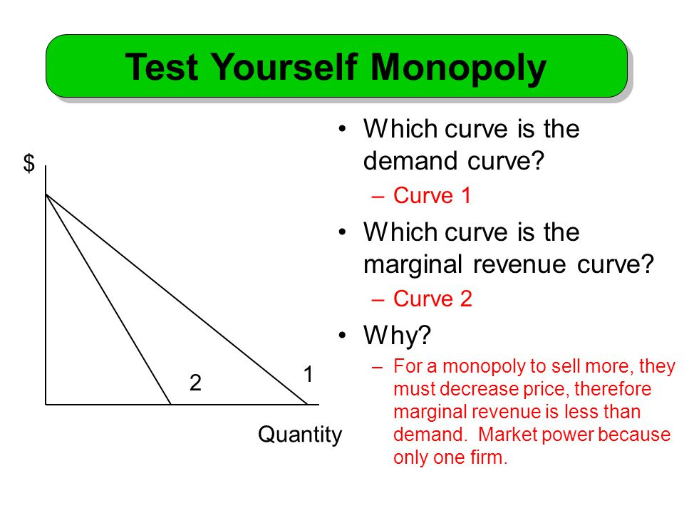 Which curve is the demand curve. –Curve 1 Which curve is the marginal revenue curve.