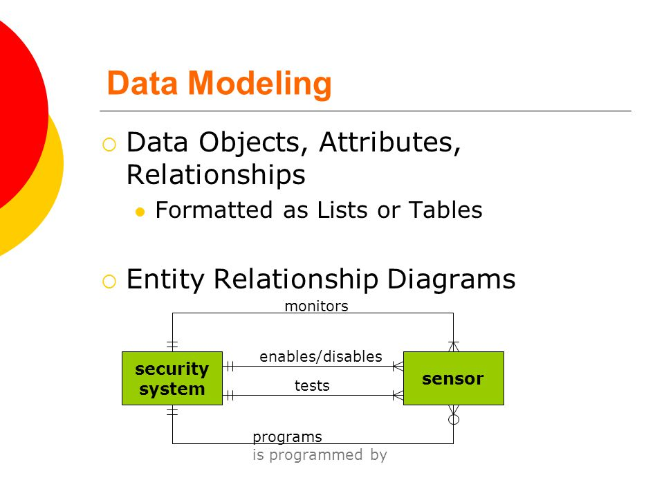 Data Modeling  Data Objects, Attributes, Relationships Formatted as Lists or Tables  Entity Relationship Diagrams security system sensor monitors enables/disables tests programs is programmed by