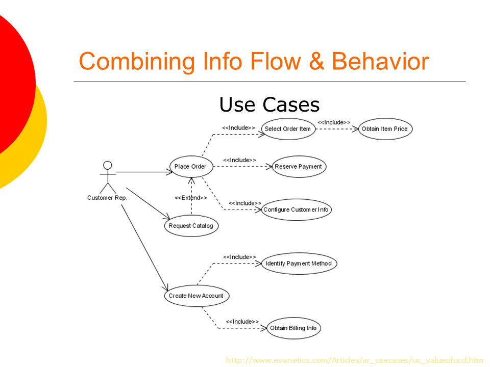 Combining Info Flow & Behavior Use Cases