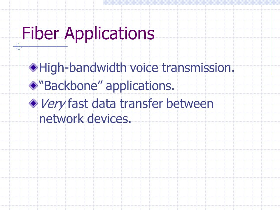 Fiber Applications High-bandwidth voice transmission.