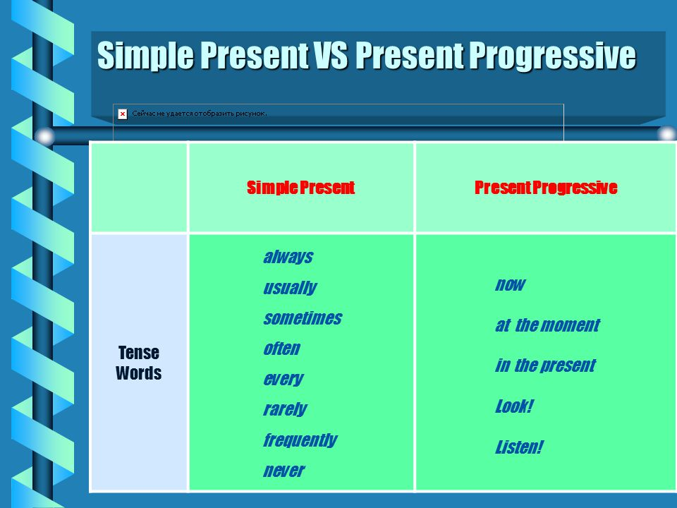 Simple Present VS Present Progressive Simple PresentPresent Progressive Tense Words always usually sometimes often every rarely frequently never now at the moment in the present Look.