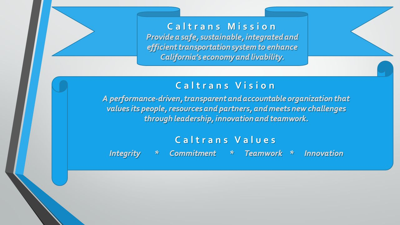 Caltrans Mission Provide a safe, sustainable, integrated and efficient transportation system to enhance California's economy and livability.