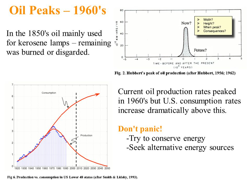 Oil Peaks – 1960 s In the 1850 s oil mainly used for kerosene lamps – remaining was burned or disgarded.