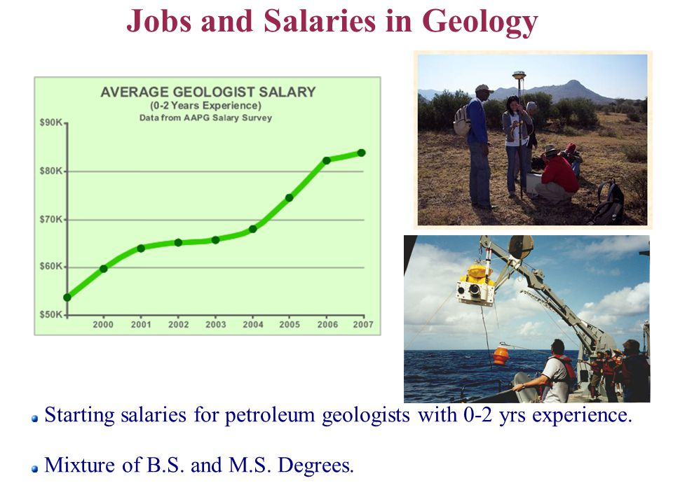 Jobs and Salaries in Geology Starting salaries for petroleum geologists with 0-2 yrs experience.