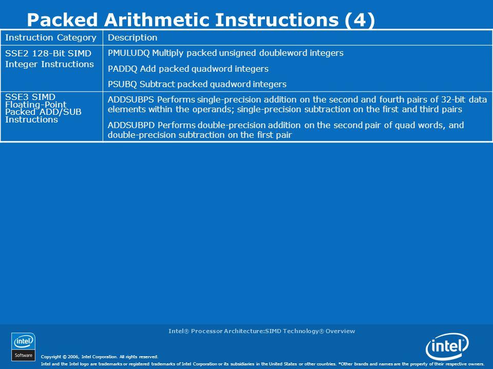Intel® Processor Architecture: SIMD Instructions Intel® Software