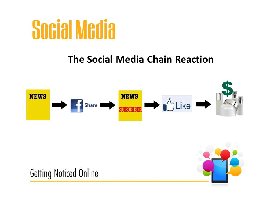 The Social Media Chain Reaction