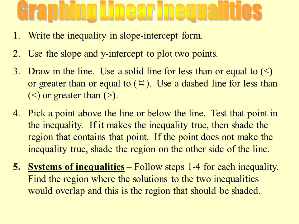 1.Write the inequality in slope-intercept form. 2.Use the slope and y-intercept to plot two points.