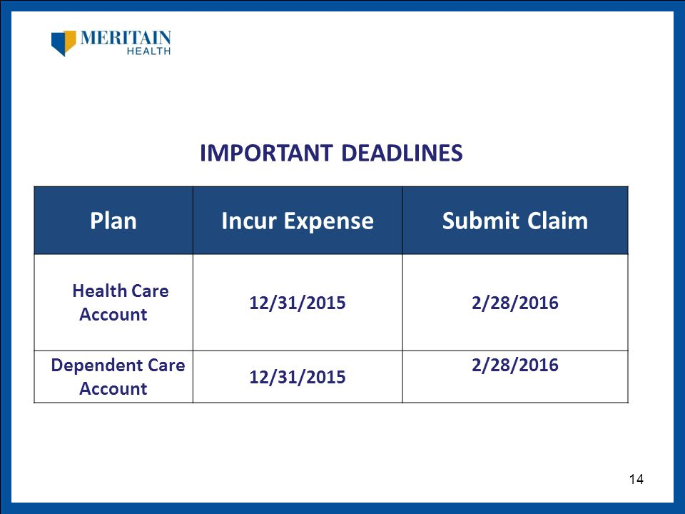 14 IMPORTANT DEADLINES PlanIncur ExpenseSubmit Claim Health Care Account 12/31/20152/28/2016 Dependent Care Account 12/31/2015 2/28/2016