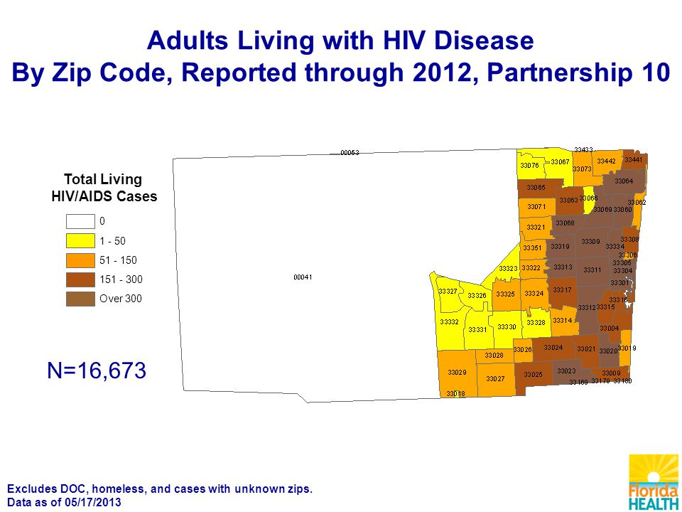Total Living HIV/AIDS Cases Over N=16,673 Adults Living with HIV Disease By Zip Code, Reported through 2012, Partnership 10 Excludes DOC, homeless, and cases with unknown zips.