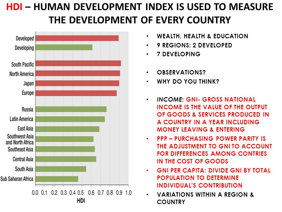factors that influence development of a country