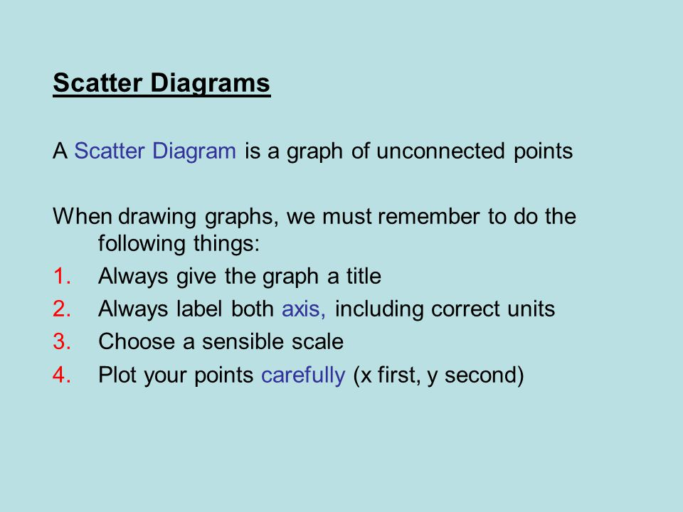 Scatter Diagrams Part One Drawing Them Lesson Objective To Be Able