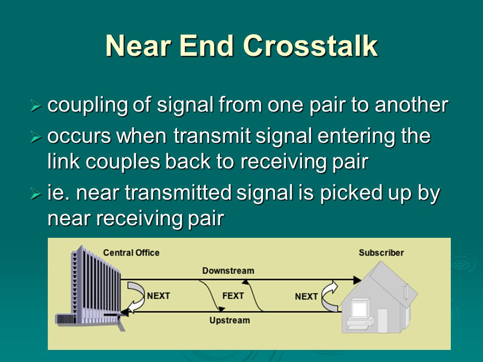 Near End Crosstalk  coupling of signal from one pair to another  occurs when transmit signal entering the link couples back to receiving pair  ie.