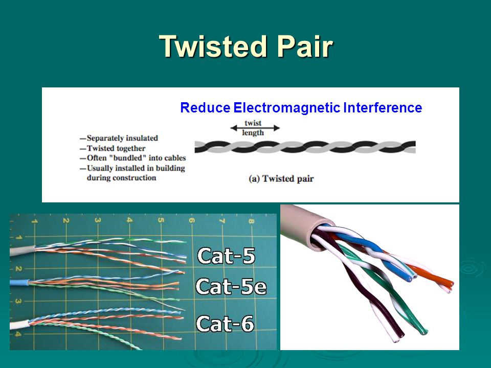 Twisted Pair Reduce Electromagnetic Interference