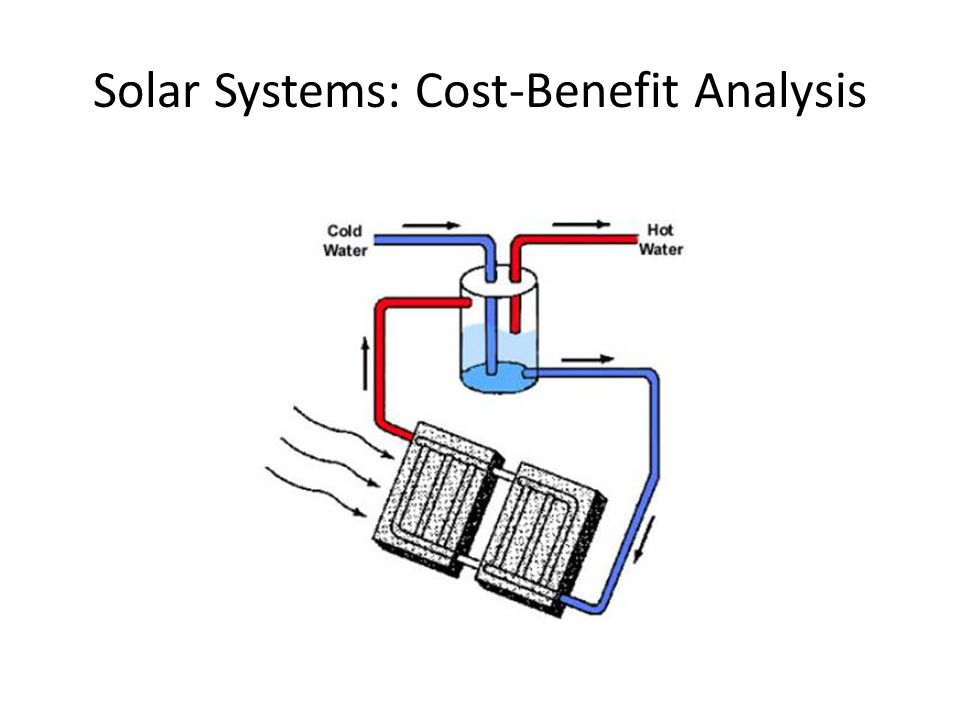 Solar Systems: Cost-Benefit Analysis