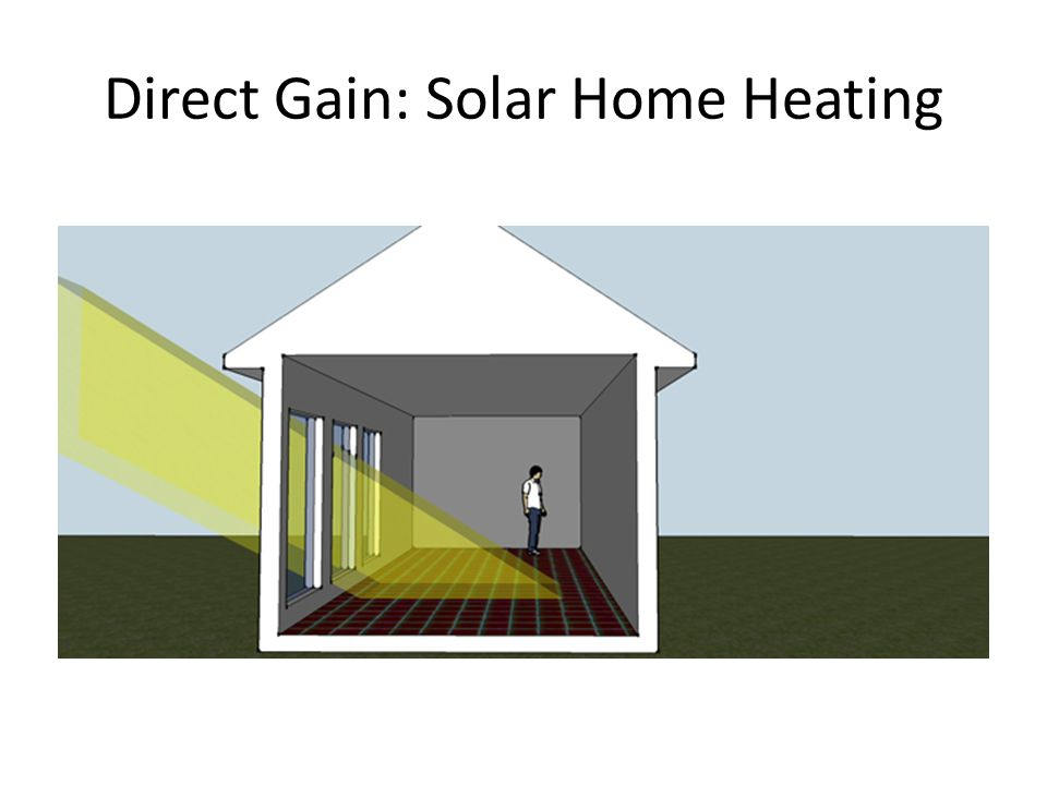 Direct Gain: Solar Home Heating