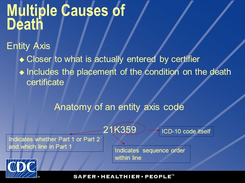 Coding and classification of causes of death in accordance with the ...