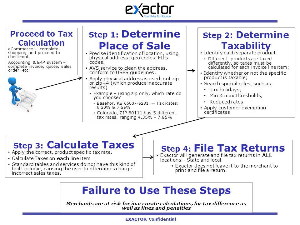 EXACTOR EXACTOR Confidential E xactor S ALES T AX C