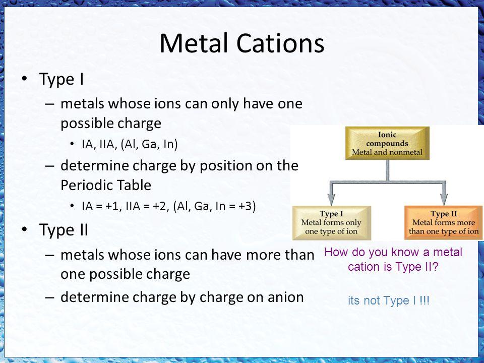 Chapter 5 Molecules And Compounds Salt Sodium Shiny Reactive