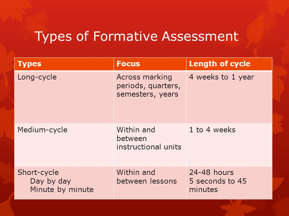 Types of Formative Assessment TypesFocusLength of cycle Long-cycleAcross marking periods, quarters, semesters, years 4 weeks to 1 year Medium-cycleWithin and between instructional units 1 to 4 weeks Short-cycle Day by day Minute by minute Within and between lessons hours 5 seconds to 45 minutes