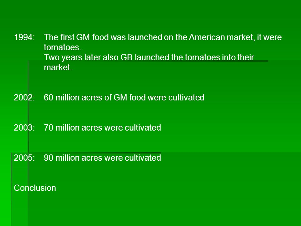 1994:The first GM food was launched on the American market, it were tomatoes.