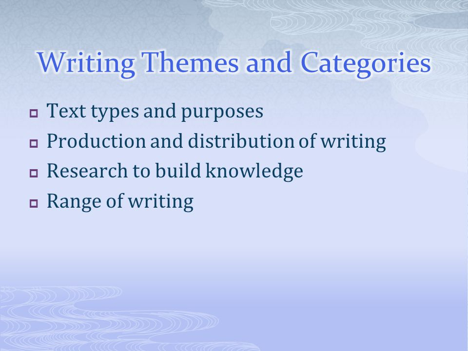  Text types and purposes  Production and distribution of writing  Research to build knowledge  Range of writing