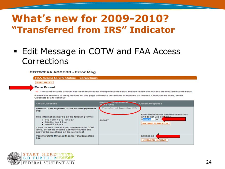 IRS Data Retrieval Process Michele Brown, Director of