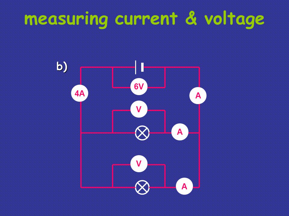 measuring current & voltage V V 6V 4A A A A b)