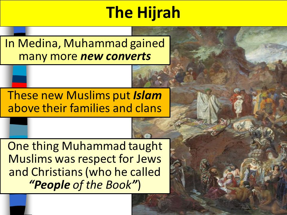 The Hijrah In Medina, Muhammad gained many more new converts These new Muslims put Islam above their families and clans One thing Muhammad taught Muslims was respect for Jews and Christians (who he called People of the Book )