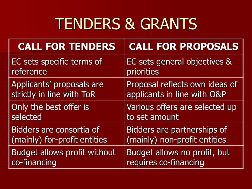TENDERS & GRANTS CALL FOR TENDERS CALL FOR PROPOSALS EC sets specific terms of reference EC sets general objectives & priorities Applicants' proposals are strictly in line with ToR Proposal reflects own ideas of applicants in line with O&P Only the best offer is selected Various offers are selected up to set amount Bidders are consortia of (mainly) for-profit entities Bidders are partnerships of (mainly) non-profit entities Budget allows profit without co-financing Budget allows no profit, but requires co-financing