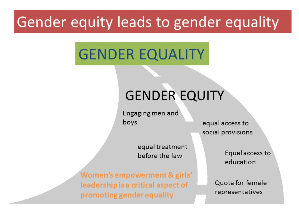 importance of gender and equity in But also because supporting gender equity, loudly and visibly, is important for men men are stakeholders in the gender conversation let's step up and create a new narrative around gender equity that includes men and women — and that improves the economic outcomes for all.