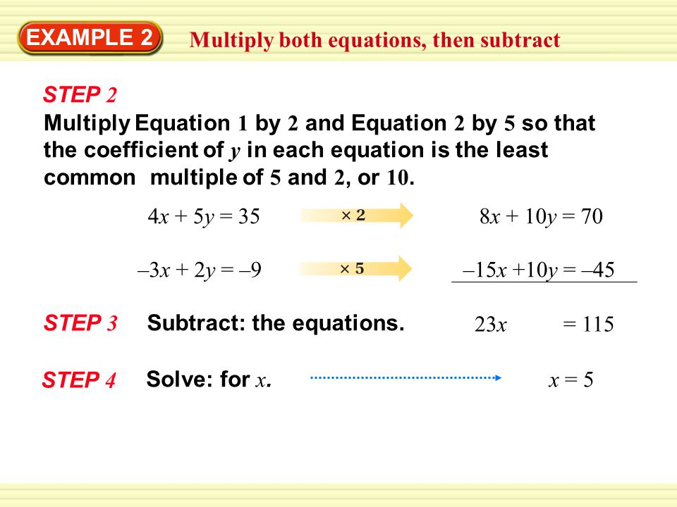EXAMPLE 2 Multiply both equations, then subtract STEP 2 4x + 5y = 35 –3x + 2y = –9 23x = 115 STEP 3 STEP 4 8x + 10y = 70 –15x +10y = –45 Multiply Equation 1 by 2 and Equation 2 by 5 so that the coefficient of y in each equation is the least common multiple of 5 and 2, or 10.
