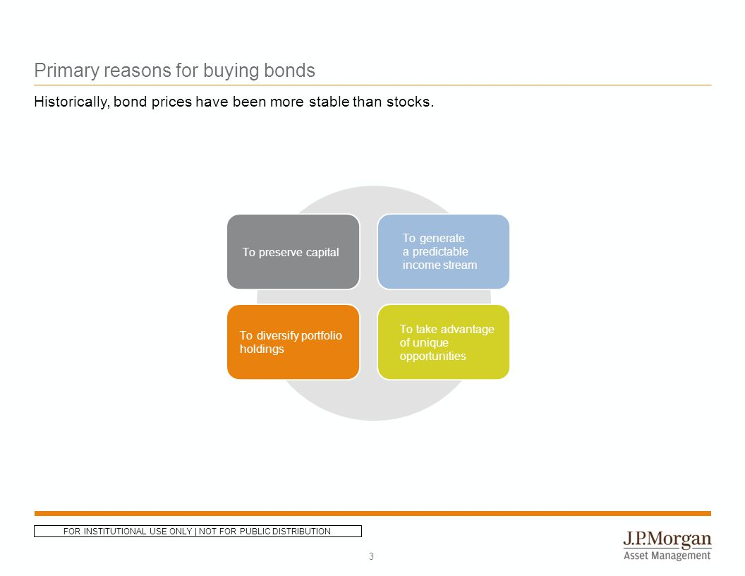 Primary reasons for buying bonds 3 Historically, bond prices have been more stable than stocks.