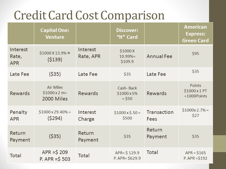 Three Credit Card Offers: Capital One: Venture Rewards American
