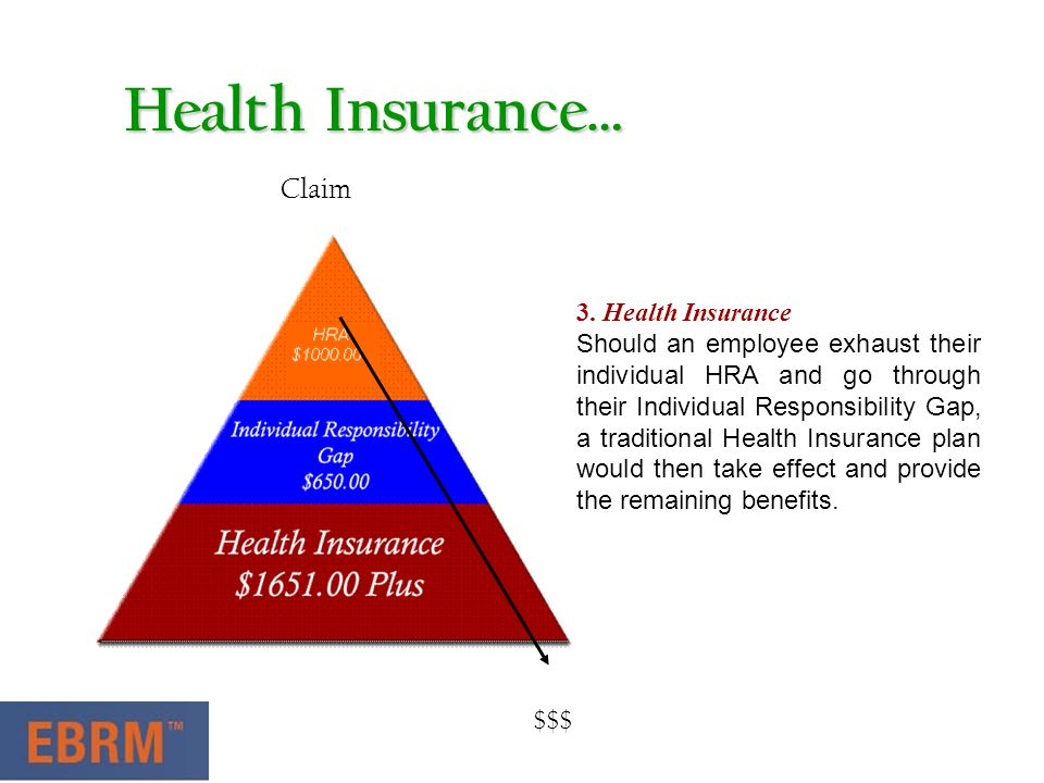 What is the difference between an HRA, HSA, and an FSA? - ppt download - 웹