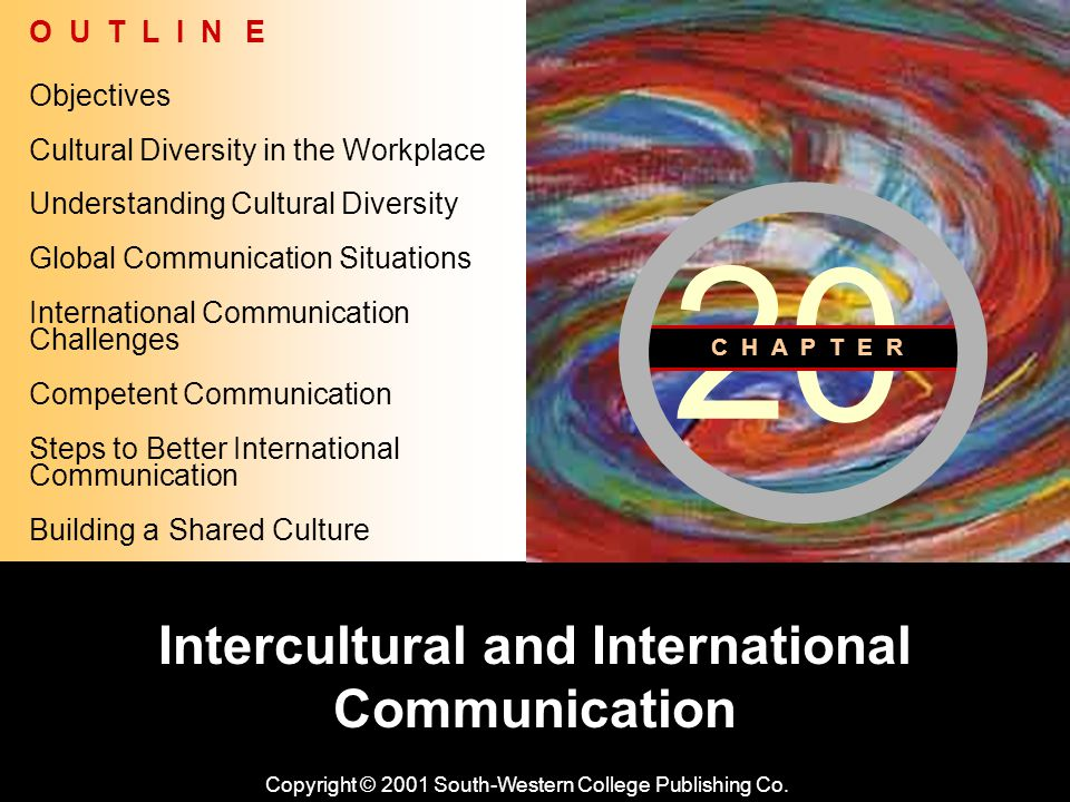 Learning Objective Chapter 20: Intercultural and International Communication Intercultural and International Communication Copyright © 2001 South-Western College Publishing Co.