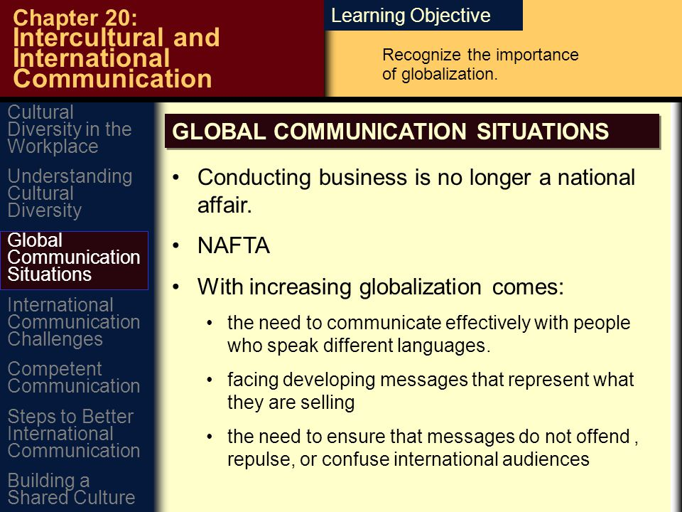Learning Objective Chapter 20: Intercultural and International Communication Recognize the importance of globalization.